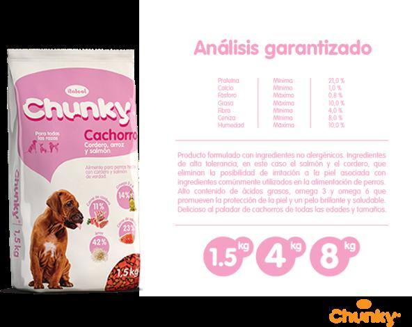 Chunky Cachorro